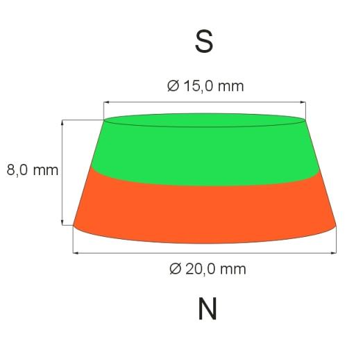 3 x Konusmagnet Ø 20,0//15,0 x  8,0 mm Neodym N40 Haftkraft 8 kg Nickel